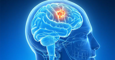 Can Brain cancer be treated with CRISPR
