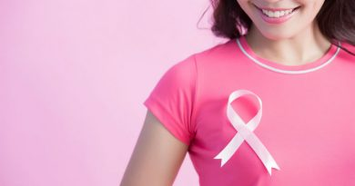 Treating Breast Cancer with CRISPR