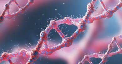 Treatment for Gene Cancer with CRISPR