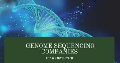 Top 10 Genome Sequencing Companies in 2020