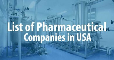 Top 10 Pharmaceutical Companies in USA 2020